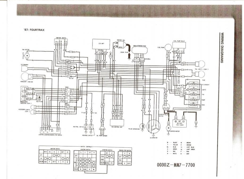 1986 honda fourtrax 350 wiring diagram schematic archive ofhonda trx 350 wiring diagram owner manual \u0026 wiring diagram 1994 honda fourtrax 300 wiring diagram 1986 honda fourtrax 350 wiring diagram schematic