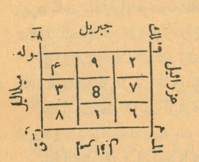 مثلث لكل عمل خير وشر   Screen14