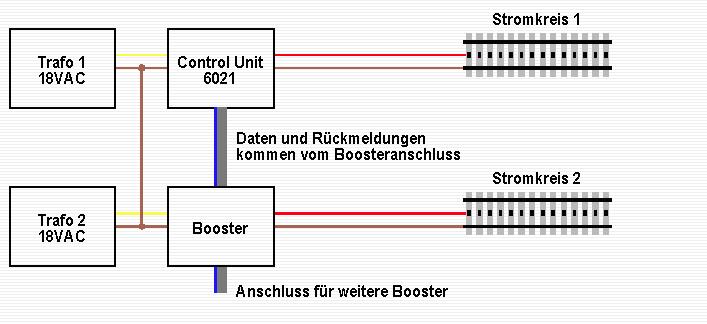 les booster (résolu) Captur24