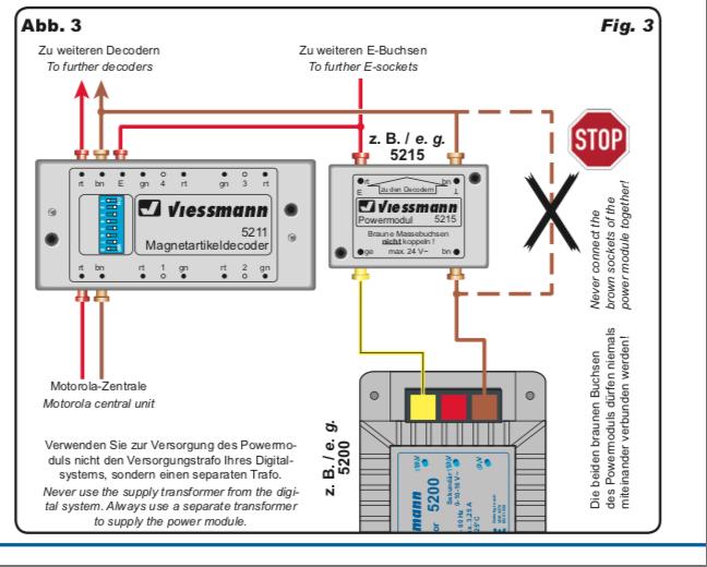 notions de base câblage d'un réseau - Page 2 Viessm10