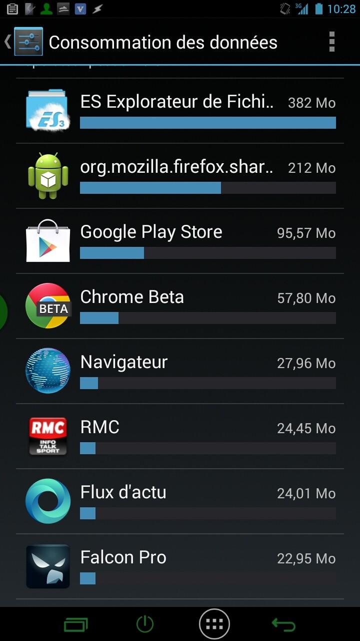 [GUIDE] 11 astuces pour réduire votre consommation de données mobiles [23.08.2013] 2013_023