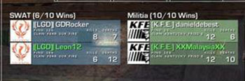 LGD vs KFE 245f10