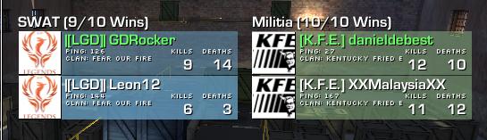 LGD vs KFE Untitl10