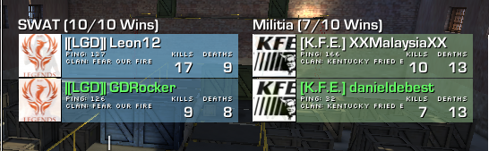 LGD vs KFE Untitl11