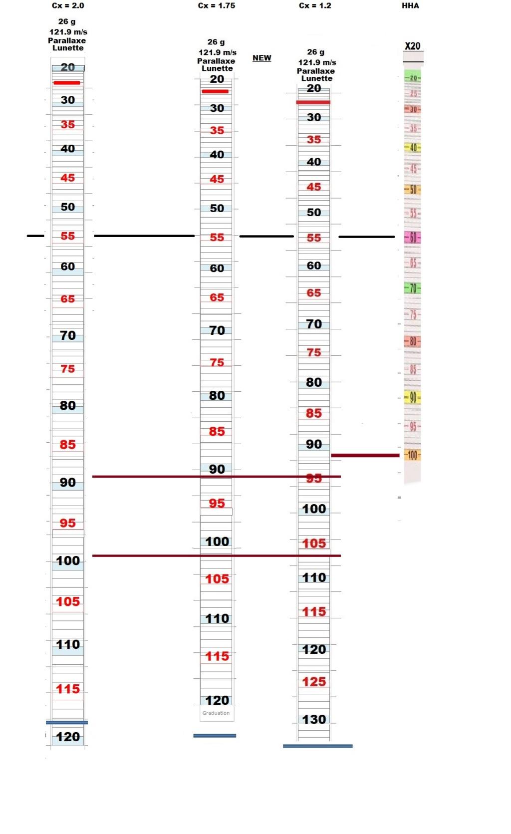 Optimisation Traits et Programme Balistique - Page 5 Sticke10