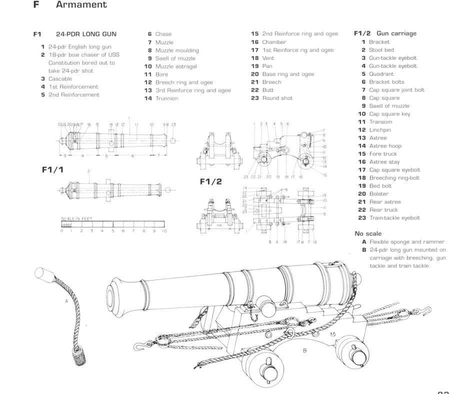 constitution - USS CONSTITUTION di Barbone Cannon13