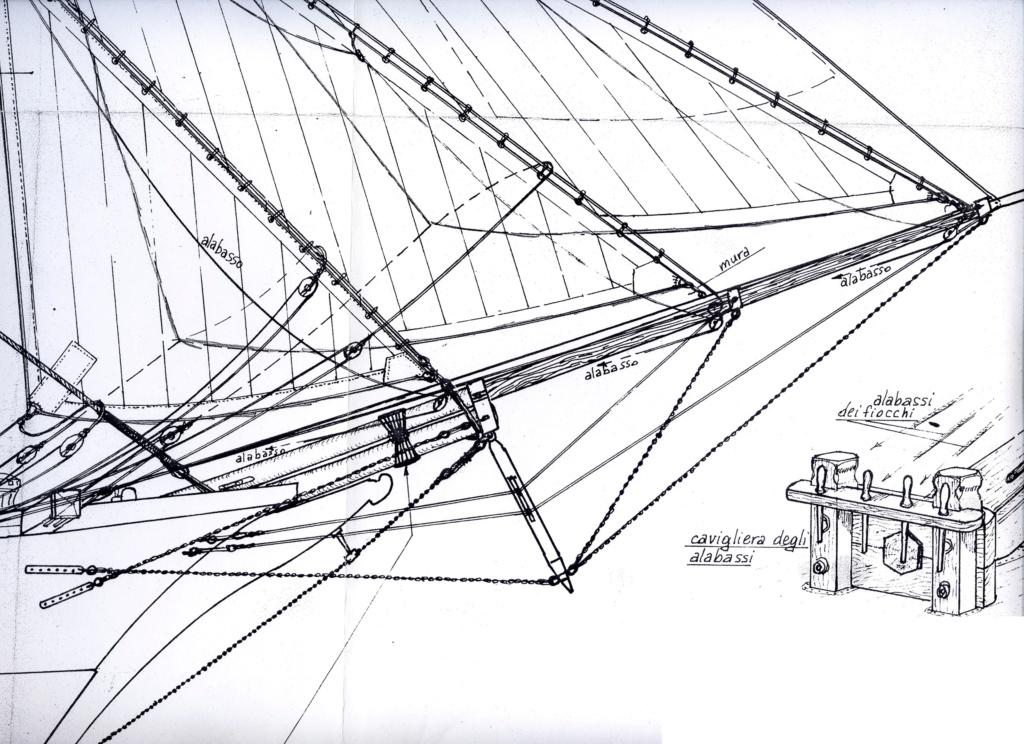 costruzione di goletta, liberamente ispirata a piroscafo cannoniera del XIX secolo - Pagina 17 Golett19