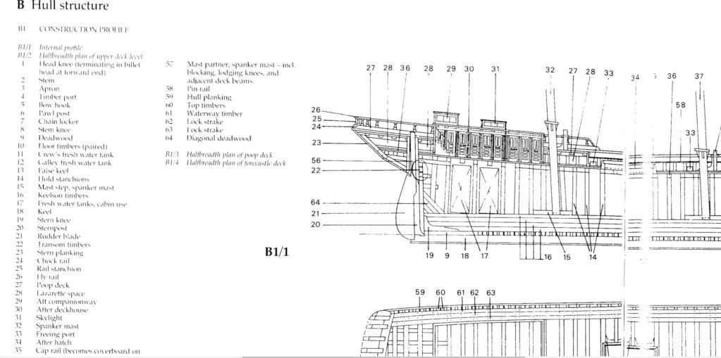 costruzione - costruzione di goletta, liberamente ispirata a piroscafo cannoniera del XIX secolo - Pagina 18 Golett22