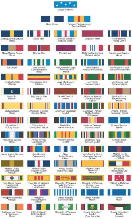 Medailles vareuse us F7bc1a10