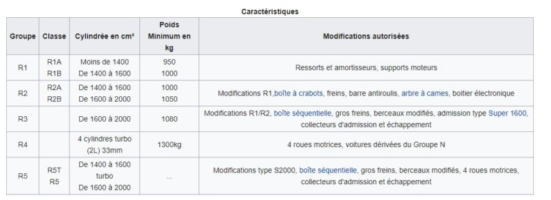 """Nouvelle classe """"R4"""" Captur11"""