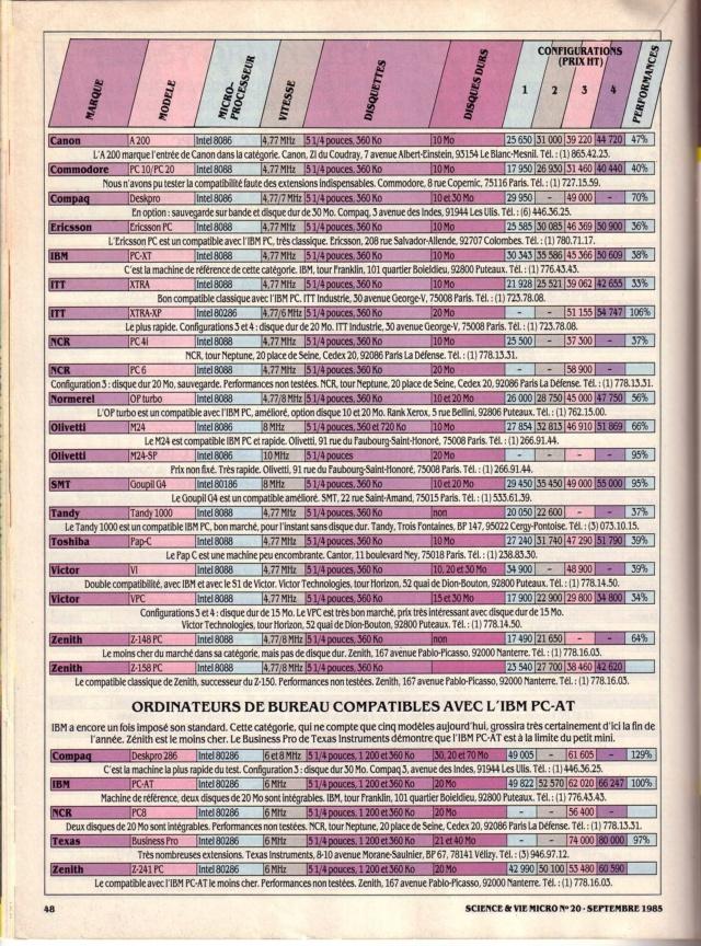 L'Amiga est trés surestimé comme machine de jeu - Page 24 Svm20_10