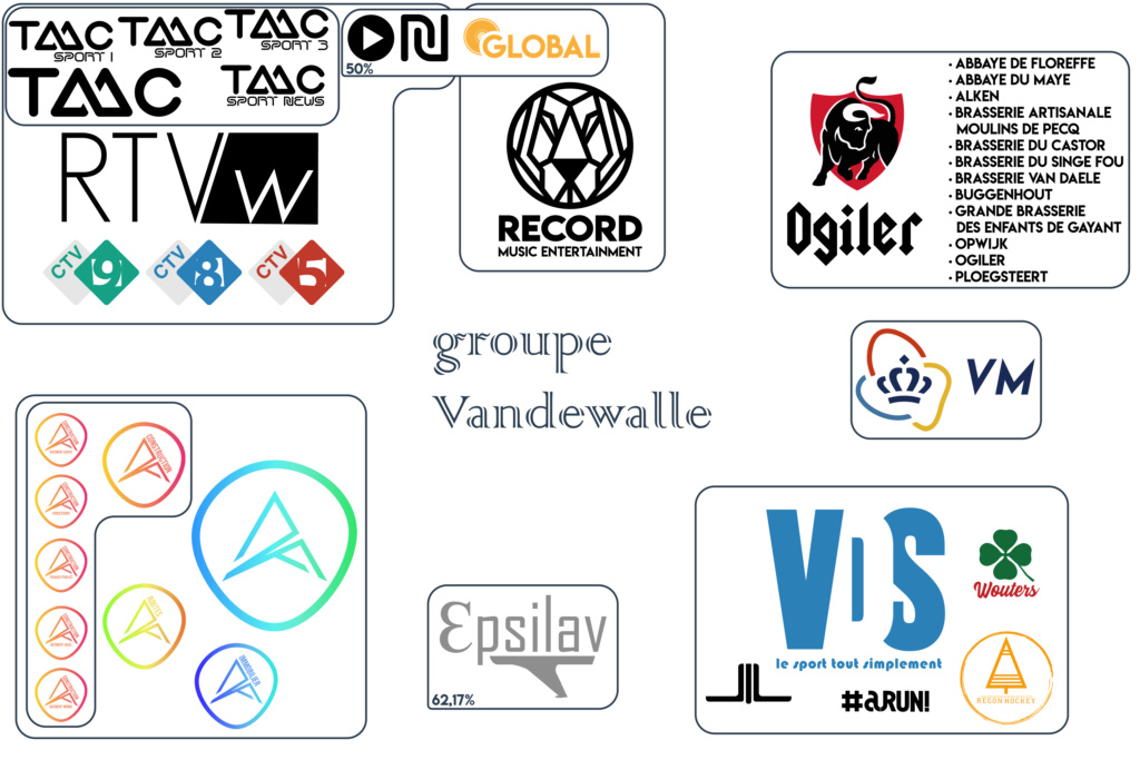 Groupe Vandewalle Groupe13