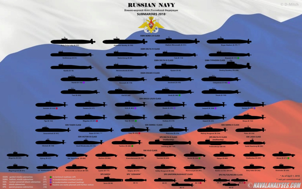 Russian Navy: Status & News #4 - Page 38 D61oag10