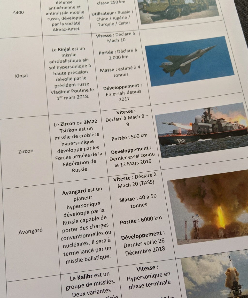 3M22 Zircon Hypersonic Cruise Missile - Page 15 D7ukdl10