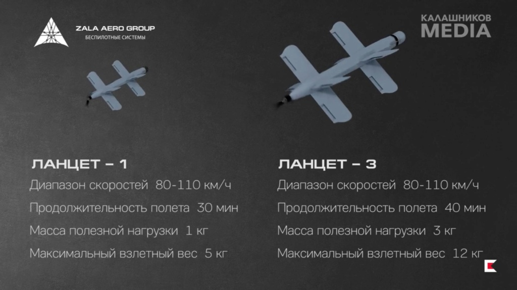 UAVs in Russian Armed Forces: News - Page 37 D92mgs10
