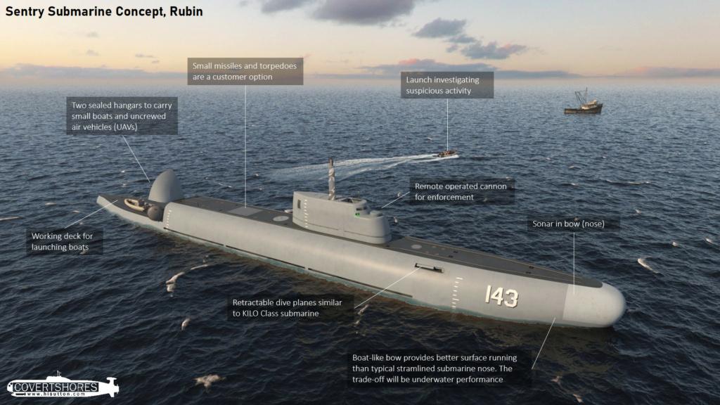 Russian Naval Shipbuilding Industry: News - Page 28 Eyxbih10