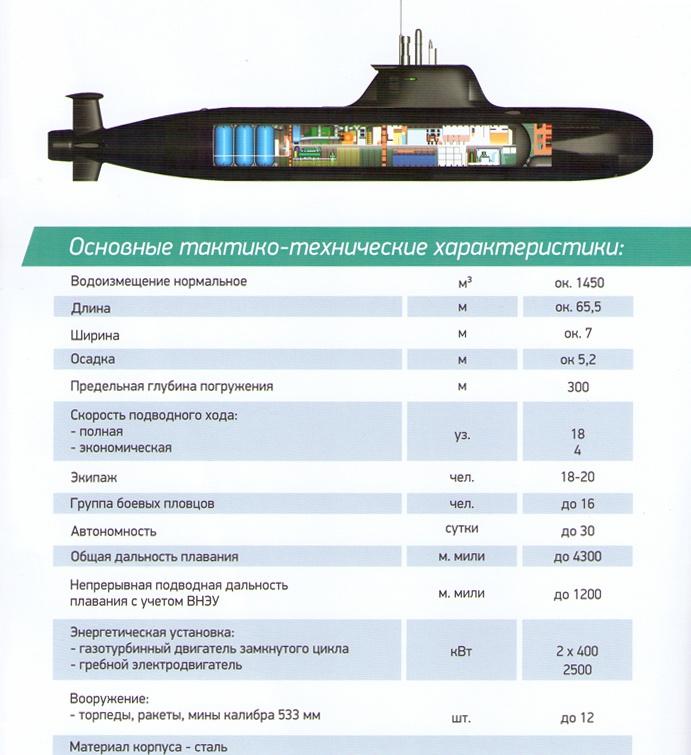 IMDS St Petersburg 2021 Russia10