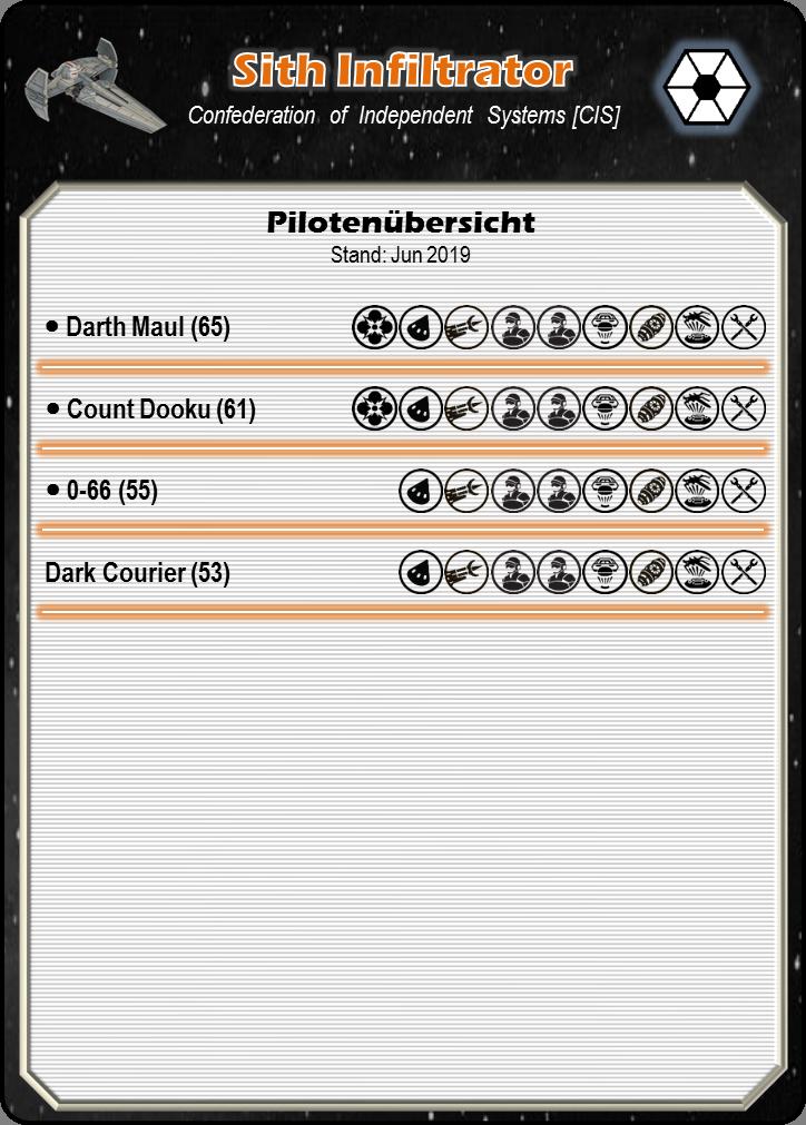 [Schiffsbeschreibung] Sith Infiltrator 001_s171