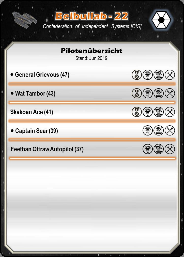 [Schiffsbeschreibung] Belbullab-22 Starfighter 001_s173