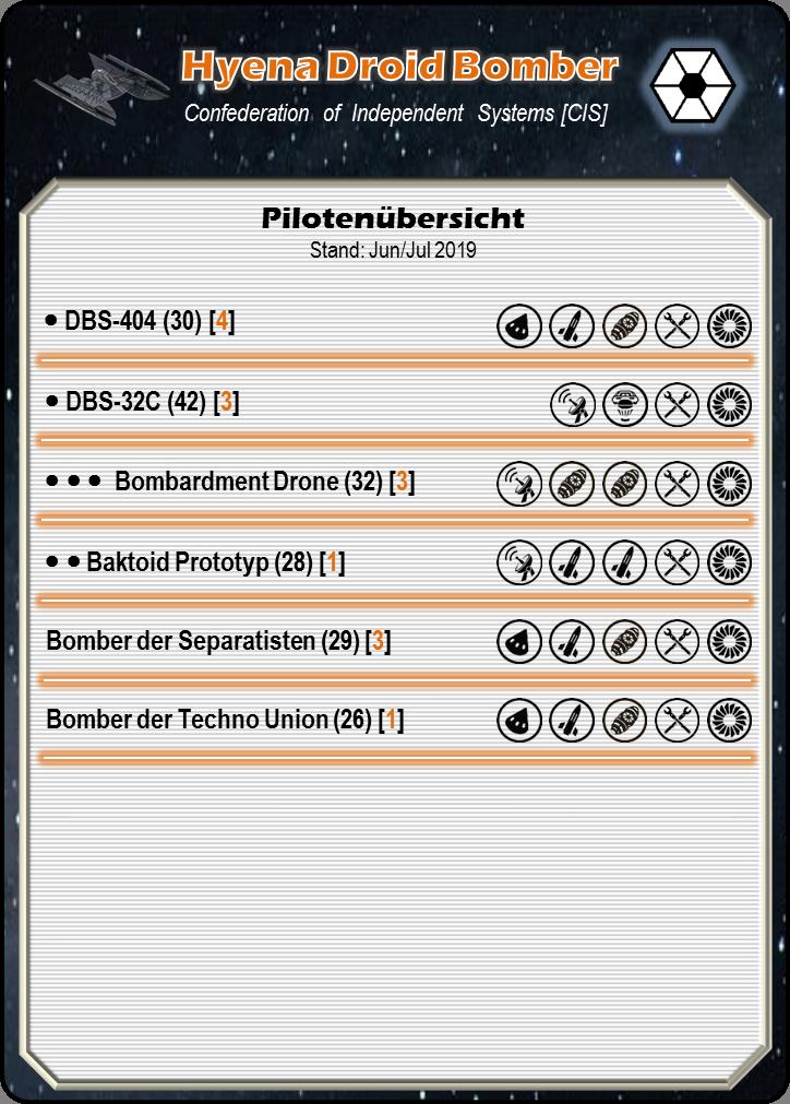 [Schiffsbeschreibung] Hyena-Class Droid Bomber 001_s229