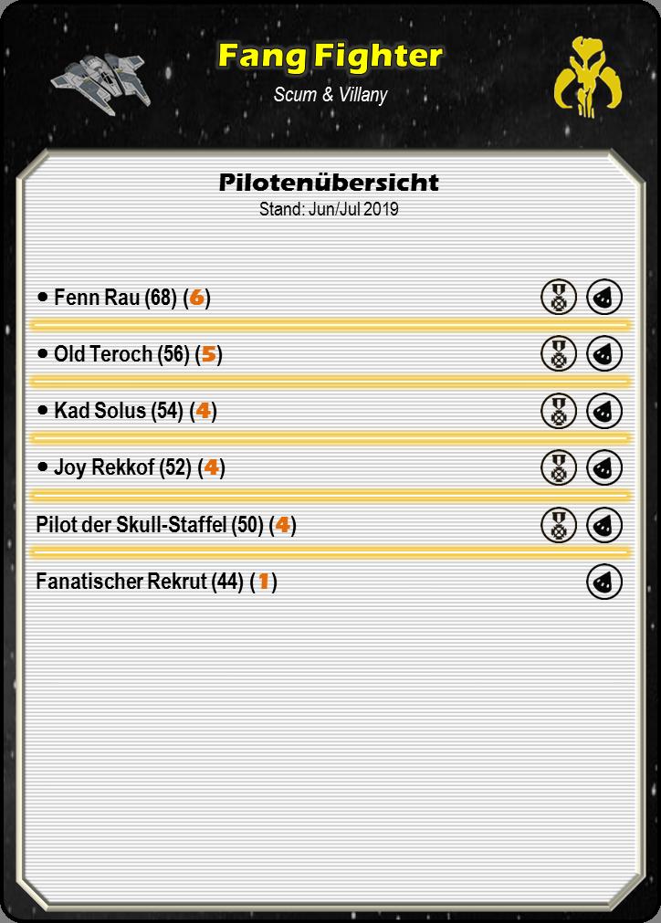 [Schiffsbeschreibung] Fang Jäger (Fang-Fighter) 001_s249