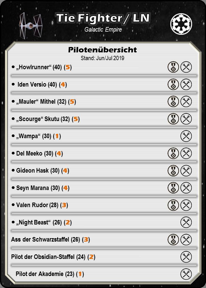 [Schiffsbeschreibung] TIE Jäger (TIE Fighter/LN) 001_s287