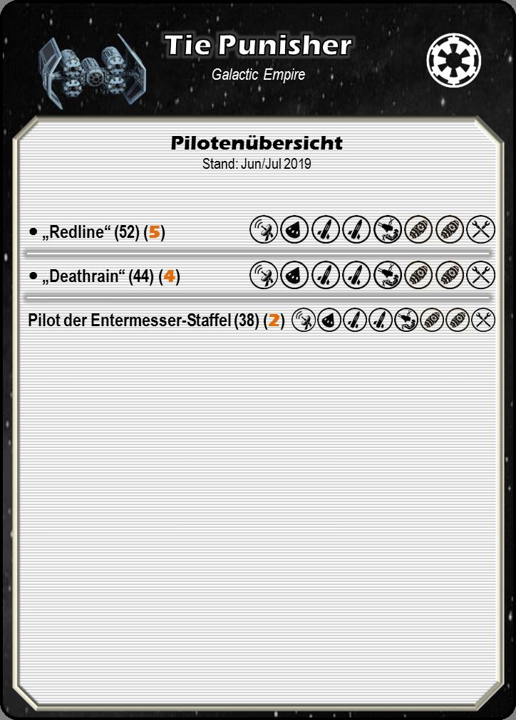 [Schiffsbeschreibung] TIE Vergelter (Punisher/Interdictor) 001_s293