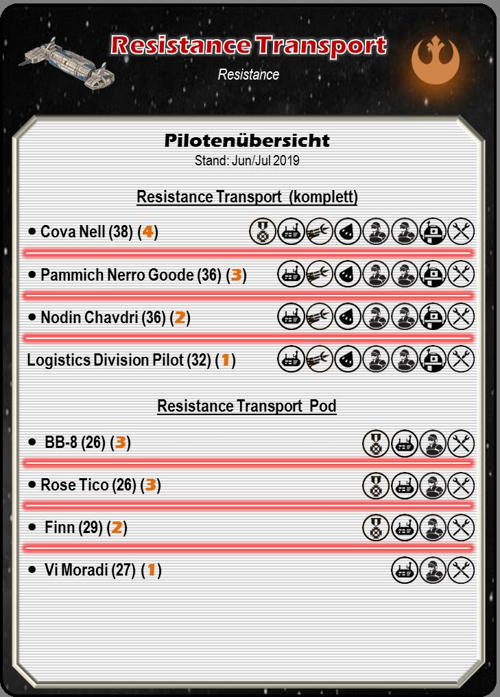 [Schiffsbeschreibung] Transporter des Widerstands 001_s339
