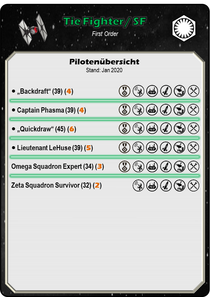 [Schiffsbeschreibung] TIE/SF Jäger der Spezialeinheiten 001_s401