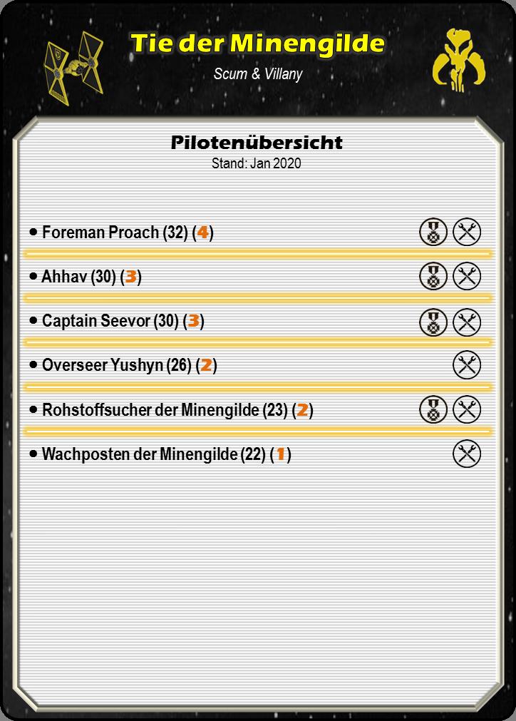 [Schiffsbeschreibung] Tie Jäger der Minengilde 001_s417