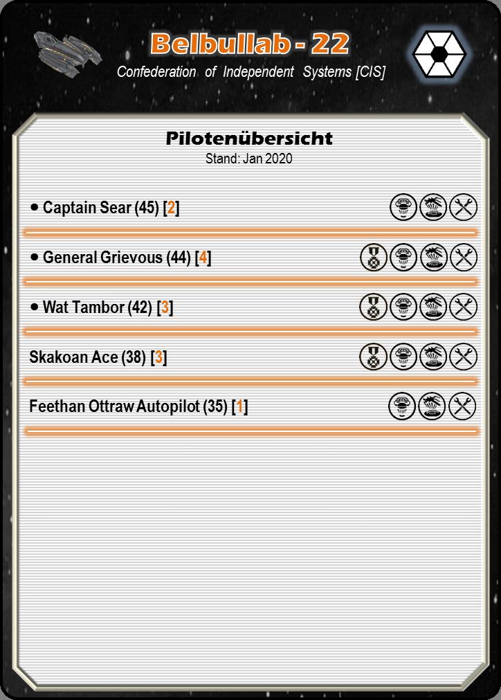 [Schiffsbeschreibung] Belbullab-22 Starfighter 001_s445