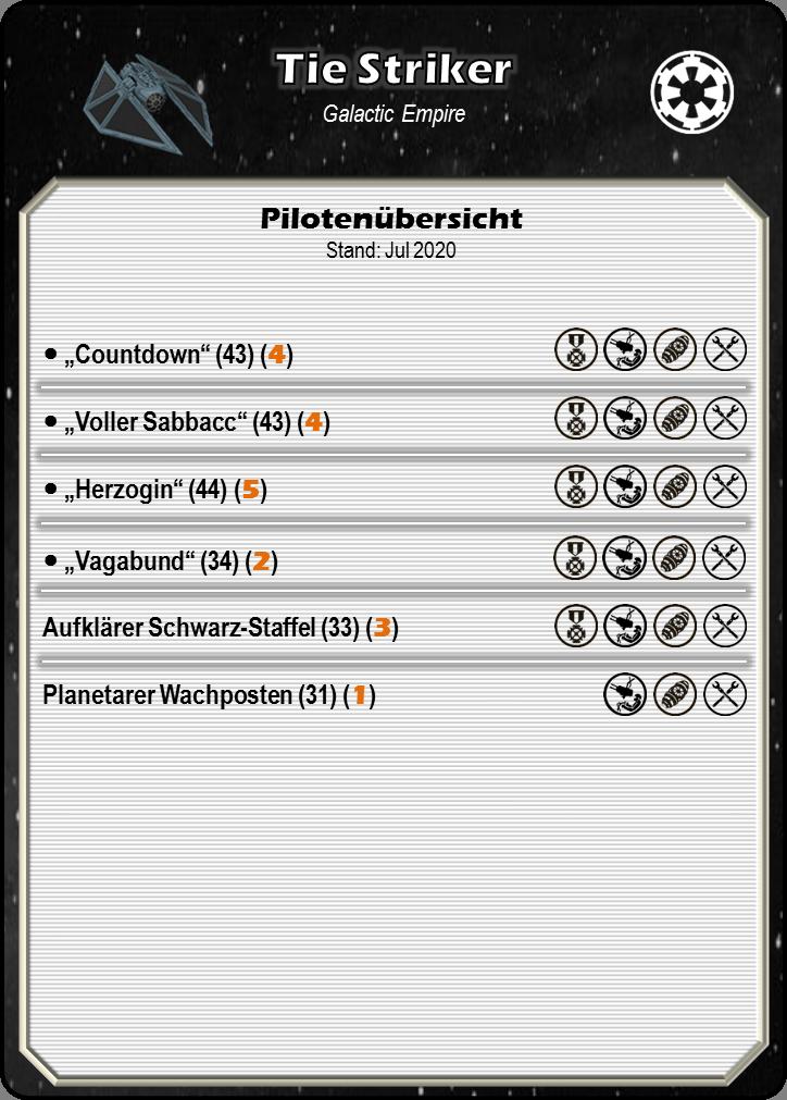 [Schiffsbeschreibung] TIE Stürmer (Striker) 001_s458