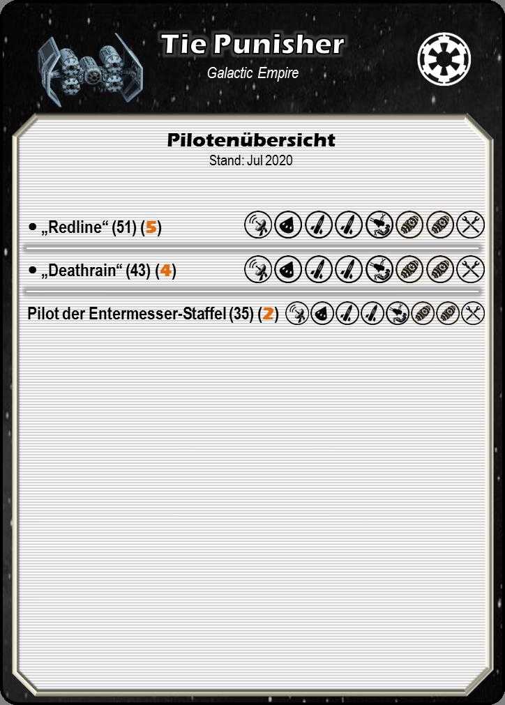[Schiffsbeschreibung] TIE Vergelter (Punisher/Interdictor) 001_s463