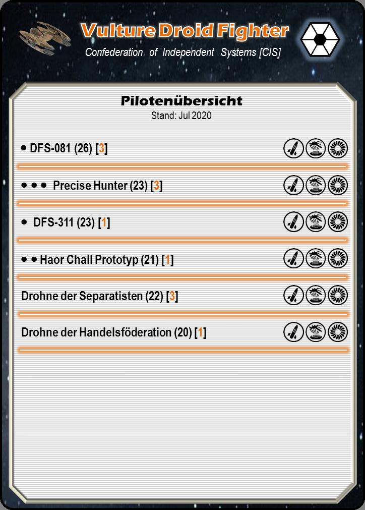 [Schiffsbeschreibung] Vulture-Class Droid Fighter 001_s489