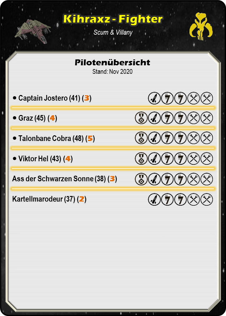 [Schiffsbeschreibung] Kihraxz - Fighter 001_s530