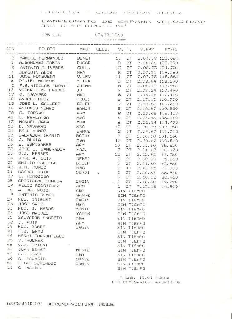 Autisa GP by Motoret - Página 5 23kvw310