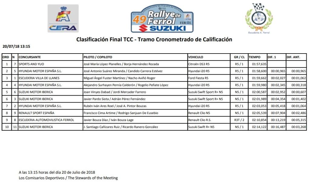 CERA: 49º Rallye de Ferrol [20-21 Julio] 18-07-13
