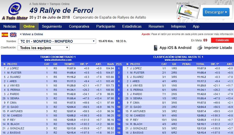 CERA: 49º Rallye de Ferrol [20-21 Julio] - Página 2 18-07-14