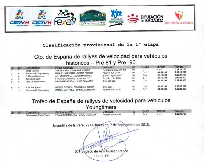 CERVH: VI Rallye de Extremadura Histórico [7-8 Septiembre] 18-09-22