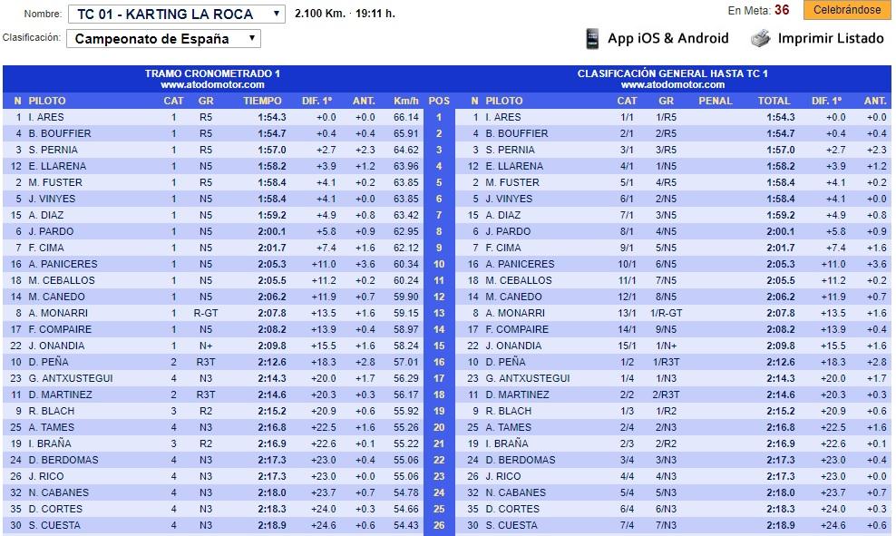 CERA: 39º Rallye Blendio Santander - Cantabria [19-20 Octubre] - Página 3 18-10-36