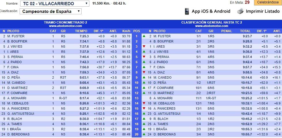 CERA: 39º Rallye Blendio Santander - Cantabria [19-20 Octubre] - Página 3 18-10-38