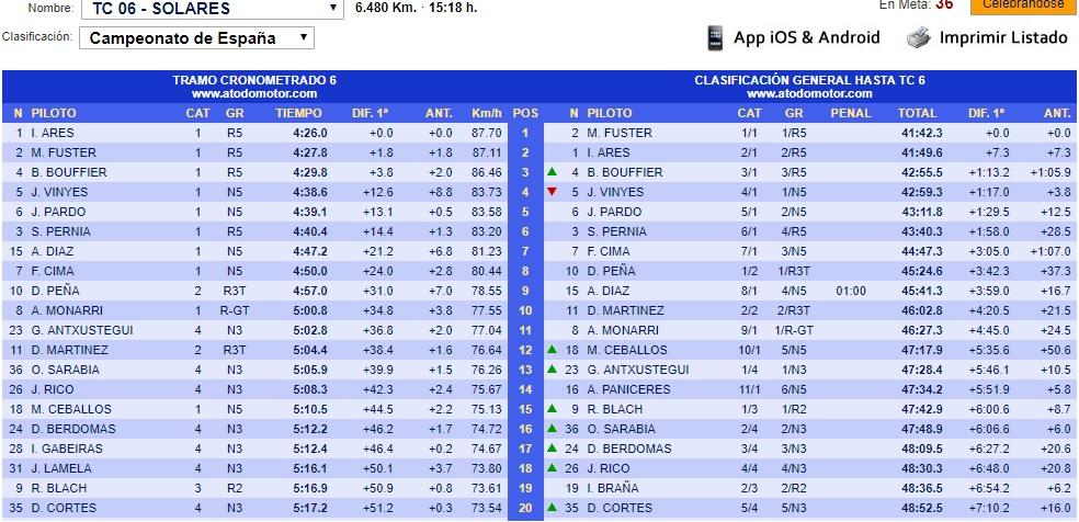 CERA: 39º Rallye Blendio Santander - Cantabria [19-20 Octubre] - Página 4 18-10-44