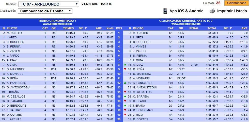 CERA: 39º Rallye Blendio Santander - Cantabria [19-20 Octubre] - Página 4 18-10-45
