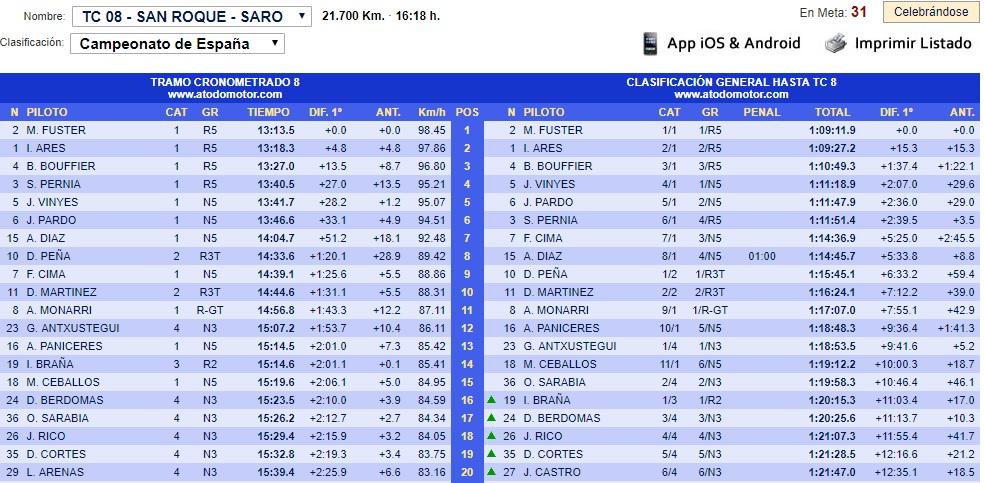 CERA: 39º Rallye Blendio Santander - Cantabria [19-20 Octubre] - Página 4 18-10-47