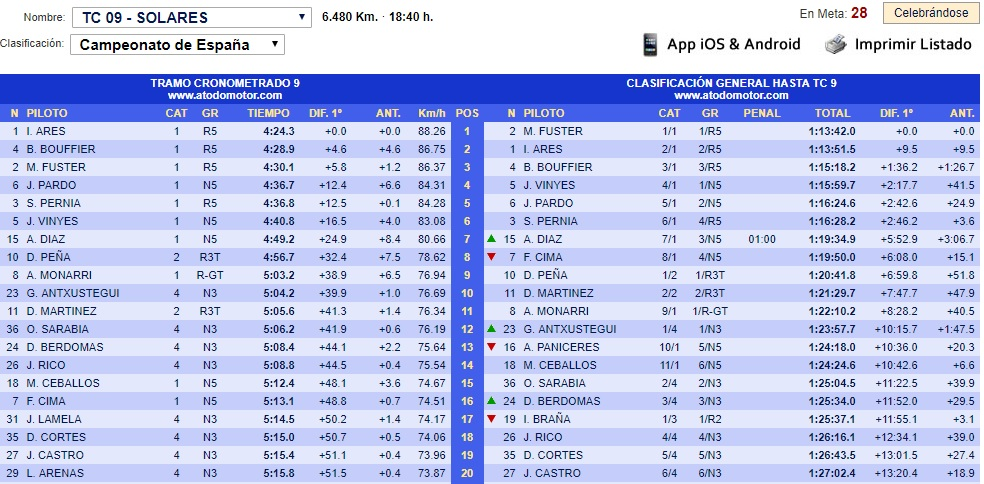 CERA: 39º Rallye Blendio Santander - Cantabria [19-20 Octubre] - Página 5 18-10-48