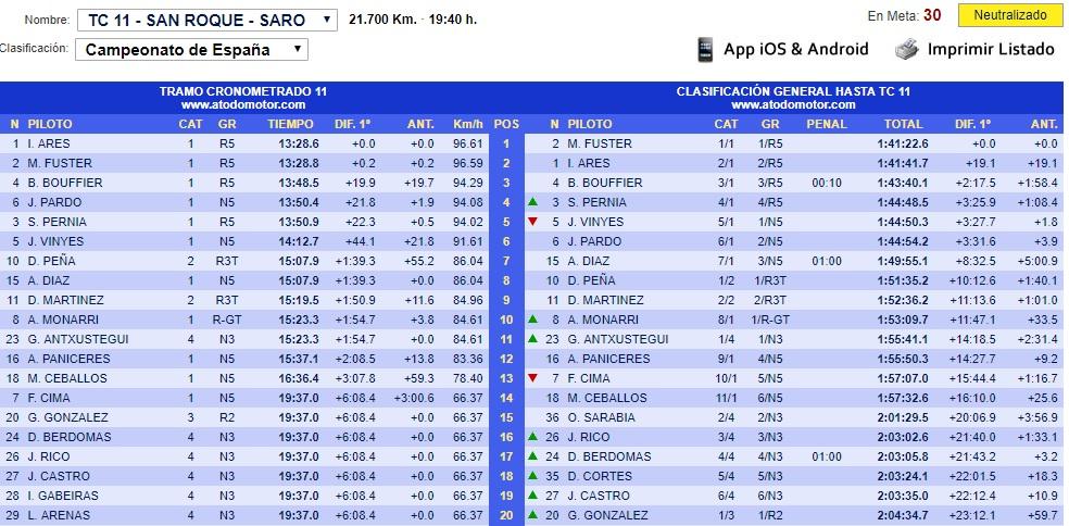 CERA: 39º Rallye Blendio Santander - Cantabria [19-20 Octubre] - Página 5 18-10-51