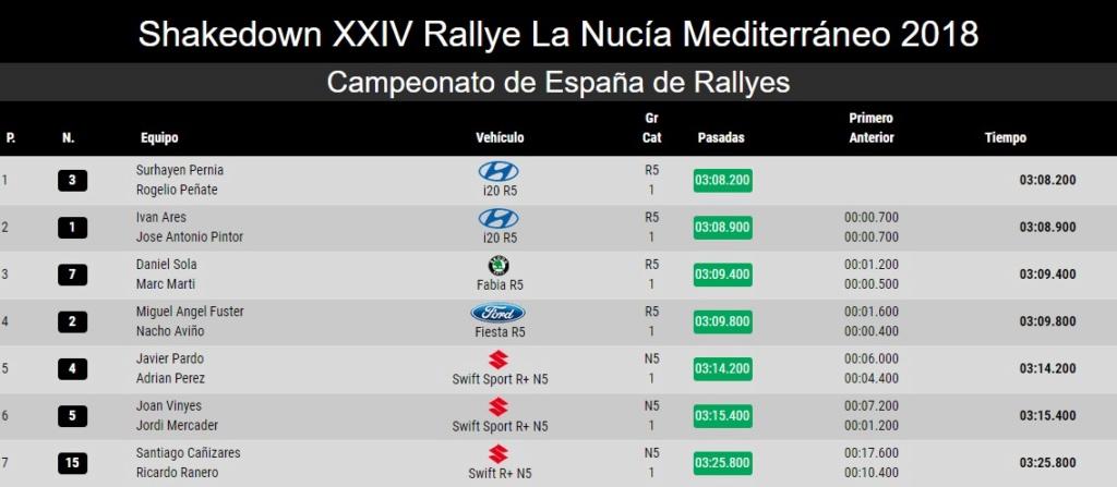 CERA: 24º Rallye La Nucía Mediterraneo - Trofeo Costa Blanca [9-10 Noviembre] - Página 2 18-11-11