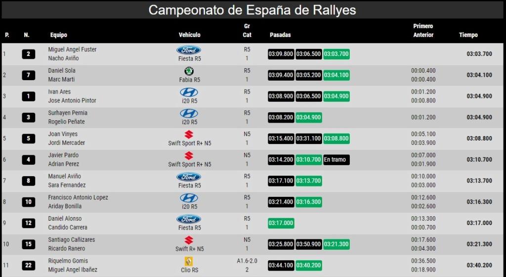 CERA: 24º Rallye La Nucía Mediterraneo - Trofeo Costa Blanca [9-10 Noviembre] - Página 2 18-11-12