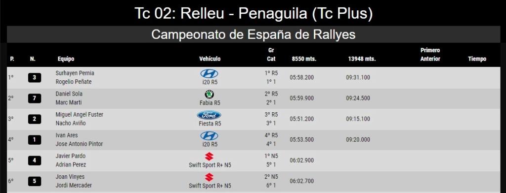 CERA: 24º Rallye La Nucía Mediterraneo - Trofeo Costa Blanca [9-10 Noviembre] - Página 3 18-11-15