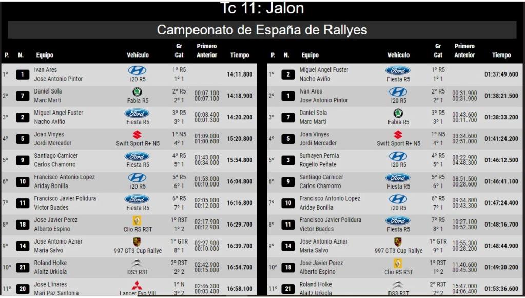 CERA: 24º Rallye La Nucía Mediterraneo - Trofeo Costa Blanca [9-10 Noviembre] - Página 4 18-11-26
